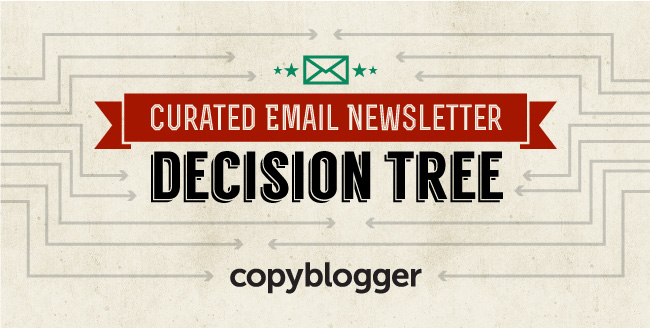 Curated email newsletter, decision tree