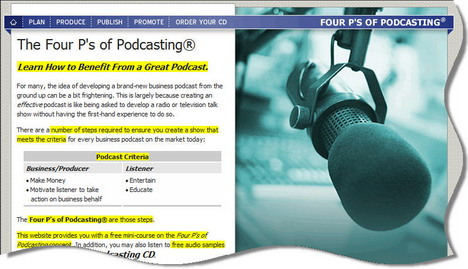 Four Ps of Podcasting