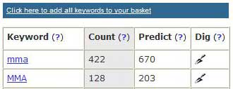 Keyword  search totals for MMA