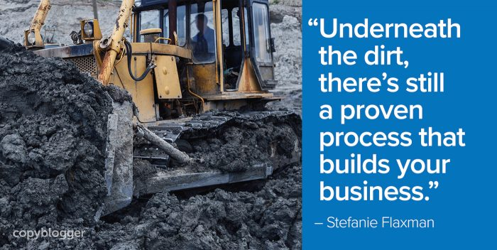"""Underneath the dirt, there's still a proven process that builds your business."" – Stefanie Flaxman"
